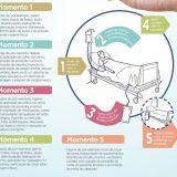 Higienização das mãos é tema de ação no HRA
