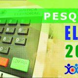 Confira pesquisa eleitoral 2020 realizada pela Asces-Unita